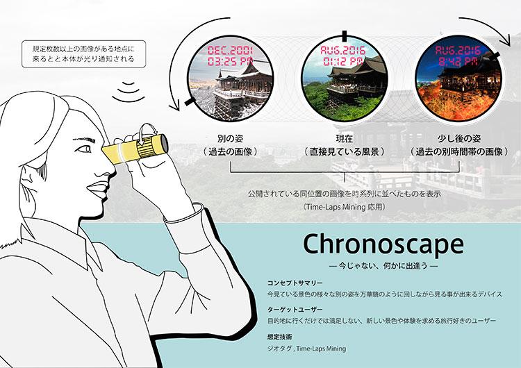 13_Chronoscape