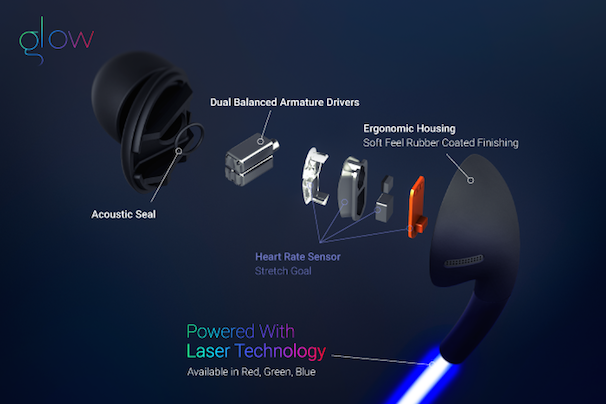 Glow- The First Smart Headphones with Laser Light/Glow, LLC — Kickstarterより