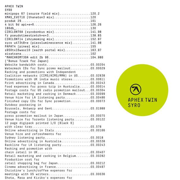 Aphex Twin、未公開音源をSoundCloudに連続アップ