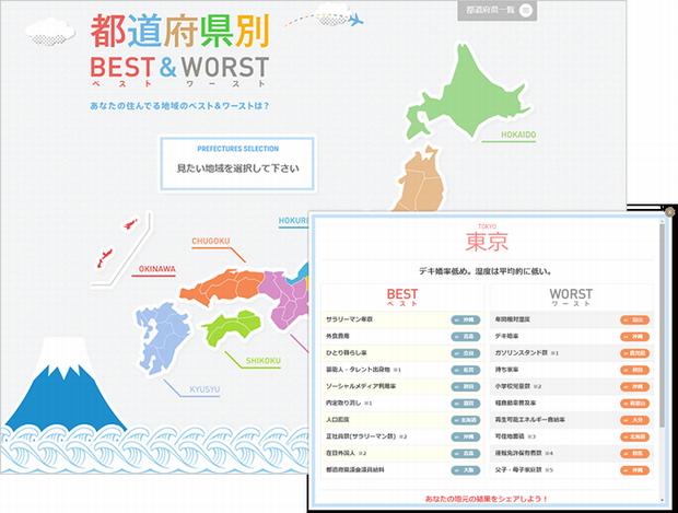 県民性が丸裸になるWebサイト「都道府県別ベスト&ワースト」が話題