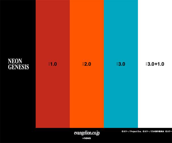 『新世紀エヴァンゲリオン』初Blu-ray化! 幻の「DEATH」初収録