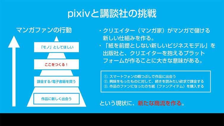 講談社がpixivと新アプリ開発を明かす 紙を前提としない新たなビジネスモデルを