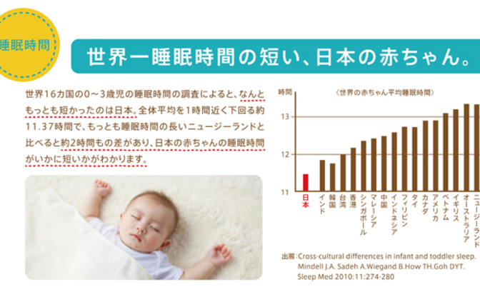 【悲報】日本人の睡眠不足は赤ちゃんから始まっていた… 赤ちゃんを救え!