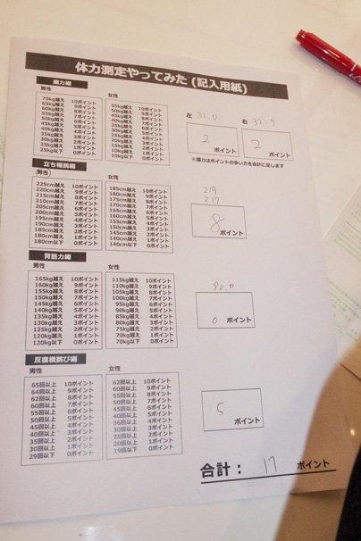 ニコニコ超会議の体力測定5