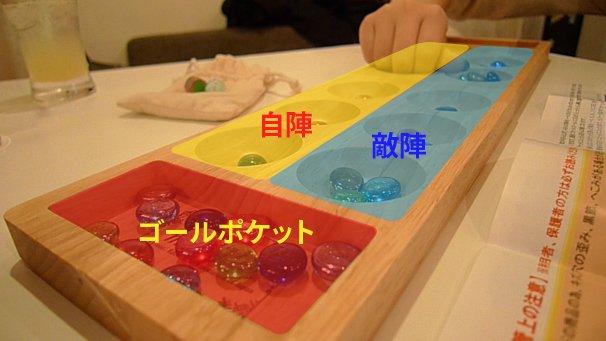 盤面の構成