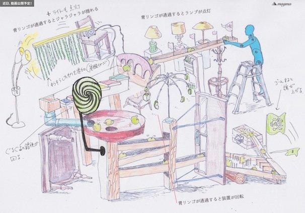 「The Apple Machine」(川村真司さん+magmaさん作)