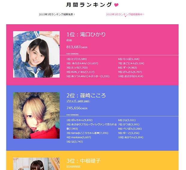 アイドル応援アプリ「CHEERZ」海外へ! 参加アイドルも続々