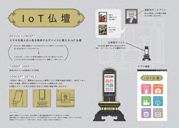 IoT仏壇