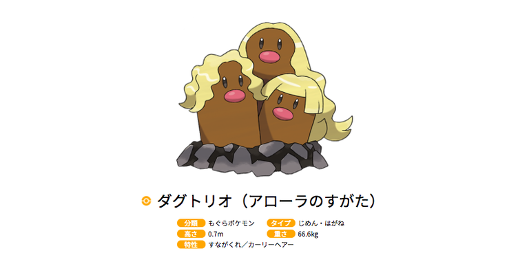 『ポケモン サンムーン』ディグダとダグトリオが金髪に! 絶妙に似合ってる…?