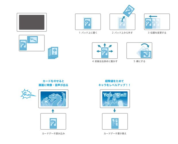 SONY_Project_FIELD_card_action_01