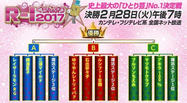 re2017main_tournament