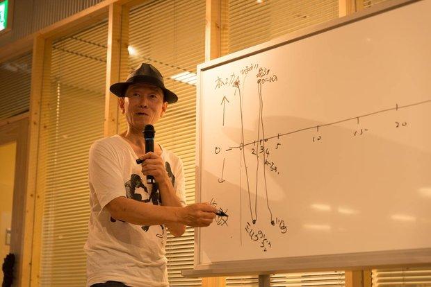 前回の椿昇さんによる講義の様子
