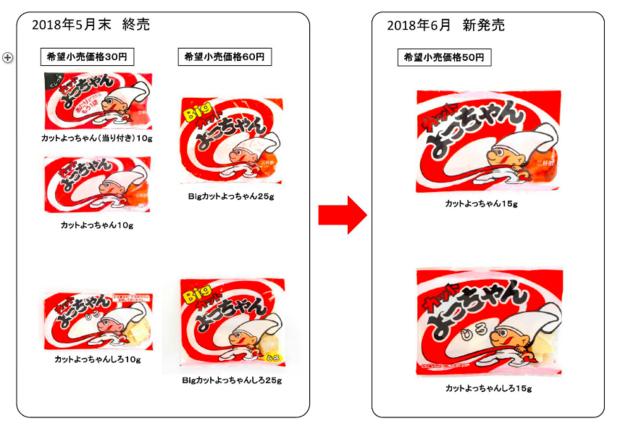 よっちゃん食品工業HPのリリースより