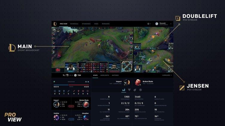 LoLプロリーグをプレイヤー視点で観戦できる「Pro View」機能がリリース
