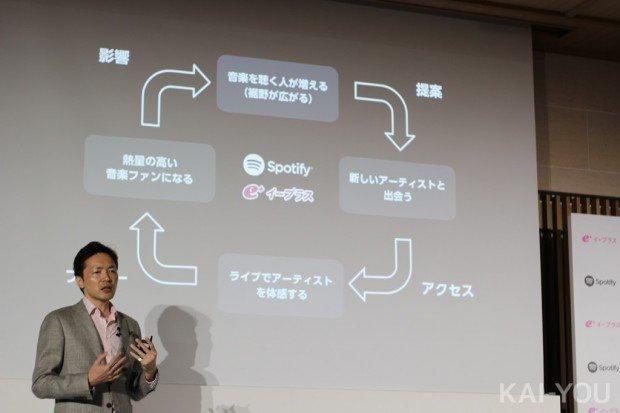 Spotifyとイープラス
