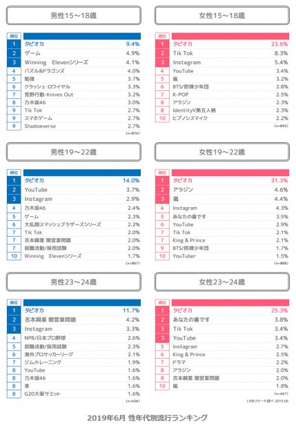 201906_ranking_detail