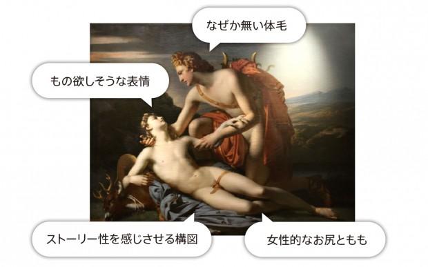 アポロン神とキュパリッソス_解説付き