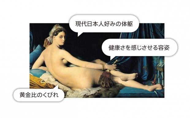オダリスク_解説付き
