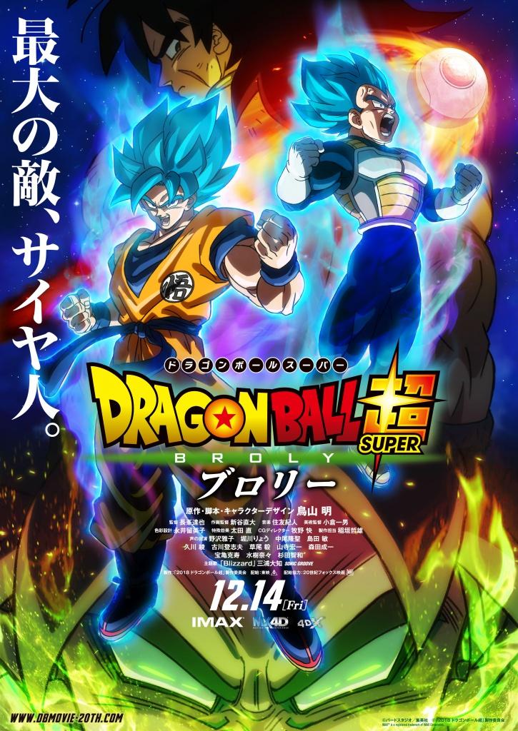 【快挙】『ドラゴンボール超 ブロリー』世界興収1億ドル(109億円)突破!