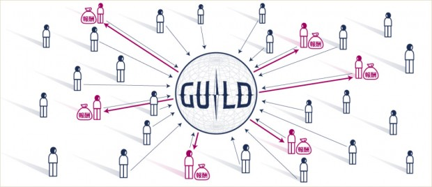 「IDEA GUILD」