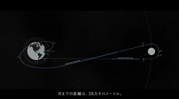 月への道程