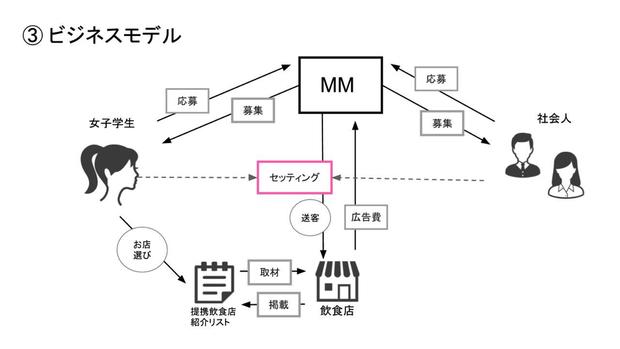 MM(ミリ)サービス説明資料