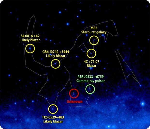 星座をかたちづくるガンマ線天体