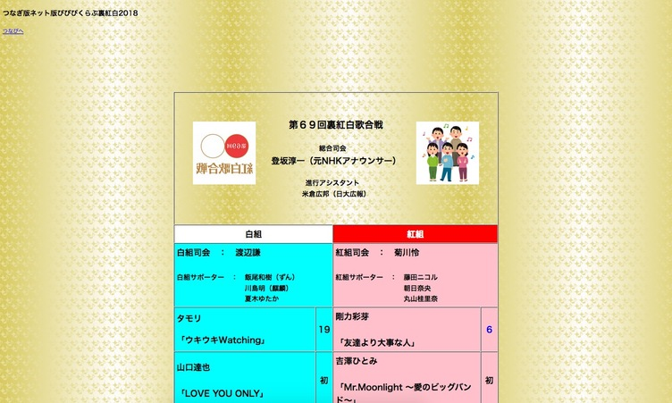 山口達也に吉澤ひとみ、千眼美子は2年連続 「裏紅白歌合戦2018」発表