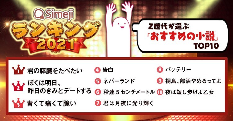 Z世代が選ぶ「おすすめ小説TOP10」2位は『ぼくあす』 1位は…!?