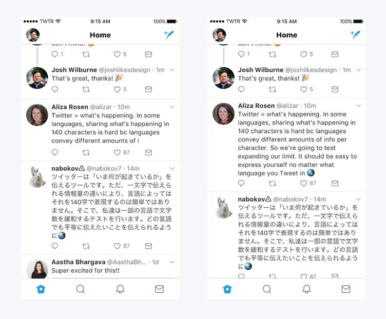 Twitterがツイート文字数を280文字に 英語やスペイン語、ポルトガル語など